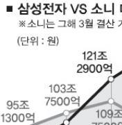 """[한·일 100년 대기획<22>] """"더 이상 日없다"""""""