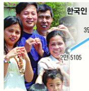 [점프 코리아 2010-아이 낳고 싶은 나라]혼인·출산 급증… 이혼도 늘어  올해 다문화…