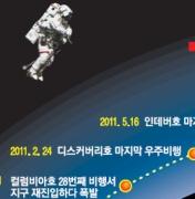 우주탐험 30년… 유인 왕복선 '마지막 비상'