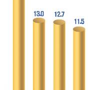 [창간특집 여론조사] 박근혜 유일한 20%대… 문재인 4위 약진
