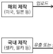 국내 유통 아동음란물 10편 중 6편 '국산'… 연간 400만회 다운로드