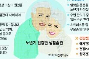 [행복한 100세를 위하여] 노년 건강관리 어떻게