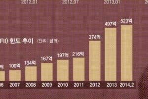 [한국은행과 함께하는 톡톡 경제 콘서트] (27) 중국 금융시장의 특징과 한국은행의 투…