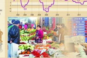 [한국은행과 함께 하는 톡톡 경제콘서트] <31> 소비자의 느낌으로 만드는 경기지표