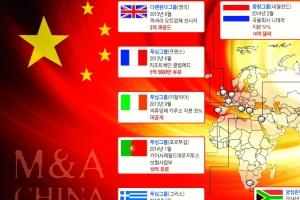 [김규환 선임기자의 차이나 로드] 글로벌 M&A '붉은 포식자'