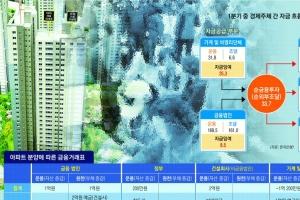[한국은행과 함께하는 톡톡 경제 콘서트] <37> 돈의 흐름은 어떻게 통계로 나타날까