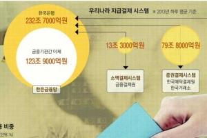 [한국은행과 함께하는 톡 톡 경제 콘서트] <40> 지급결제제도와 중앙은행