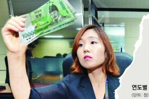 [한국은행과 함께 하는 톡톡 경제콘서트] <43>중앙은행은 위폐에 왜 민감할까