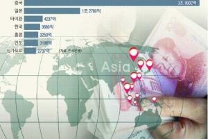 [한국은행과 함께하는 톡톡 경제 콘서트] <47> 아시아 금융협력은 어떻게 전개돼 왔나