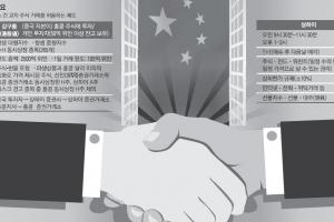 [김규환 선임기자의 차이나 로드] 고수익, 고수익, 고수익… 후강퉁에는 있소이까