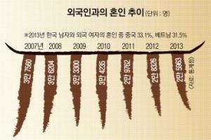 [김주혁 선임기자의 가족♥男女] <23> 다문화 가족