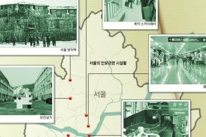 [노주석의 서울택리지 테마기행] <19> 서울학(중)
