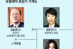 [재계 인맥 대해부 (5부)업종별 기업&기업인 <12>보령제약] 김 회장 활동 속 장녀·4녀…