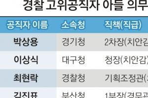 [대한민국 노블레스 오블리주<중>]경찰 간부 아들 52%가 202경비단·국회경비대 등 '…