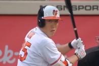 (영상) 김현수, 1안타 1볼넷으로 멀티출루…타율 0.33…