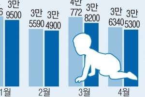 [단독] 올해 신생아 역대 최저? 아기 울음소리가 그립다