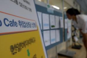 심화되는 구직난, 대졸사원 채용 100명 지원 시 2.8명 합격…300명 미만 기업은 반대