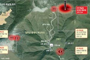 北, 8개월 만에 핵실험… 핵탄두 소형화 '완성단계'