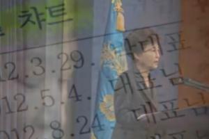 """朴대통령, 취임후에도 '길라임'으로 차움병원서 진료…""""안티에이징 진료"""""""