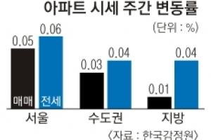 강남4구 아파트값 하락세 지속