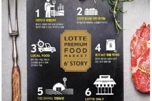 롯데·신세계 '3% 마케팅'… 프리미엄 슈퍼 확대 경쟁