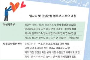 [신년 업무보고] 초미세먼지 예보정확도 70%로