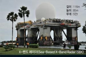 """""""美, '北 ICBM 감시용' 해상기반 X-밴드레이더 배치"""""""