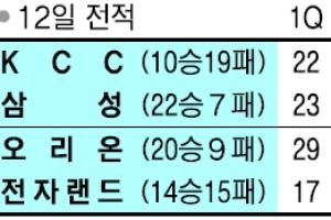 [프로농구] 헤인즈 돌아온 날 이승현 발목 부상