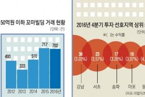 강남권 '꼬마빌딩'개인 큰손 잡았다'