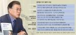 """공약 펼친 文 """"남·북 경…"""