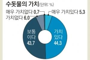 냄새 잡고 물맛 높이고… 세계가 인정한 '서울 수돗물'
