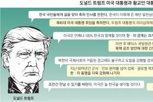 """백악관 """"북핵 위협에 방위 강화""""… 한·미 FTA는 언급 안 해"""