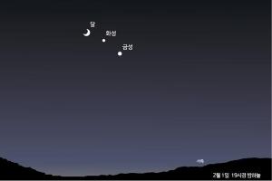 2월 1일 저녁 달-화성-금성 일렬로 우주쇼…사진 잘 찍으려면?