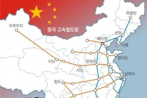 """""""10만 대군 반나절이면 전장 파병""""   中 병력 수송 비밀병기는 고속철"""