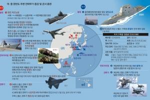 최첨단 무기전시장 된 한반도… 美·中 '줌월트 신경전'