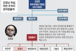 中, 보도 통제·병력 1000명 접경지 증파… 대북경계 고조