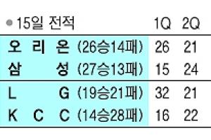 [프로농구] '두목 호랑이' 위용 되찾은 이승현, '부친상' 이상민 감독 빠진 삼성 …