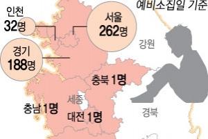 전국 예비 초등생 488명 소재불명