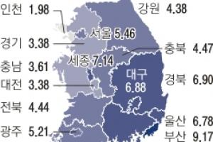 제주 여전히 미친 땅값… 1년새 19% 상승