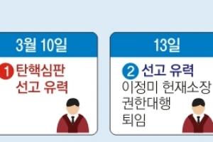 최종 변론 연기에… 조기 대선 '5월 둘째주' 유력
