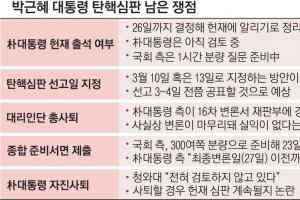 카운트다운 탄핵심판, 朴대통령 출석·선고일 '최대 변수'