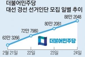 선거인단 100만 돌파… 토론회서 '진검승부' 벼르는 文·安·李