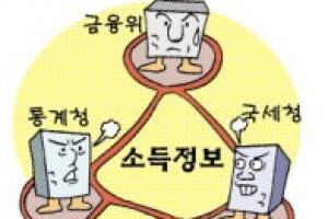 [경제 블로그] 소득분배지표 '대수술' 손발 안 맞는 관련 부처