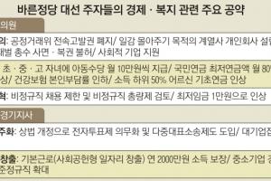 [뉴스 분석] 劉·南, 이념 넘어 경제·사회위기 극복 시도