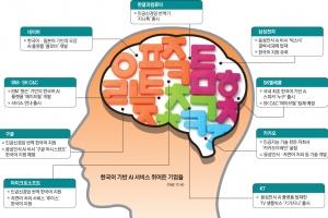 AI 전쟁의 새 키워드, 한국어