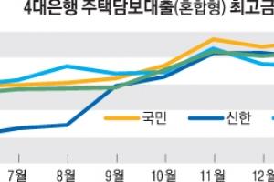 美와 다른 韓… 경기침체 속 금리인상, 가계도 은행도 운다