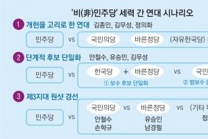 개헌 고리·단계적 후보 단일화… 제3지대서 '원샷 경선'도 거론