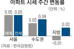 이사철 서울 아파트·전국 전셋값 상승