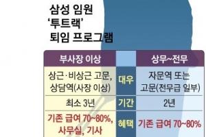 [단독] 삼성, 미전실 수뇌부에 3년치 고문료 수준 보상 논란