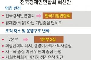 전경련 '한국기업연합회'로 바꾸고 조직·예산 40% 줄인다